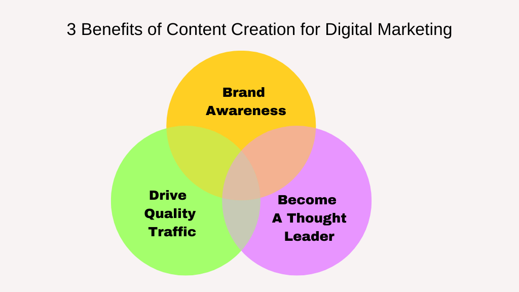 3 Benefits of Content Creation for Digital Marketing