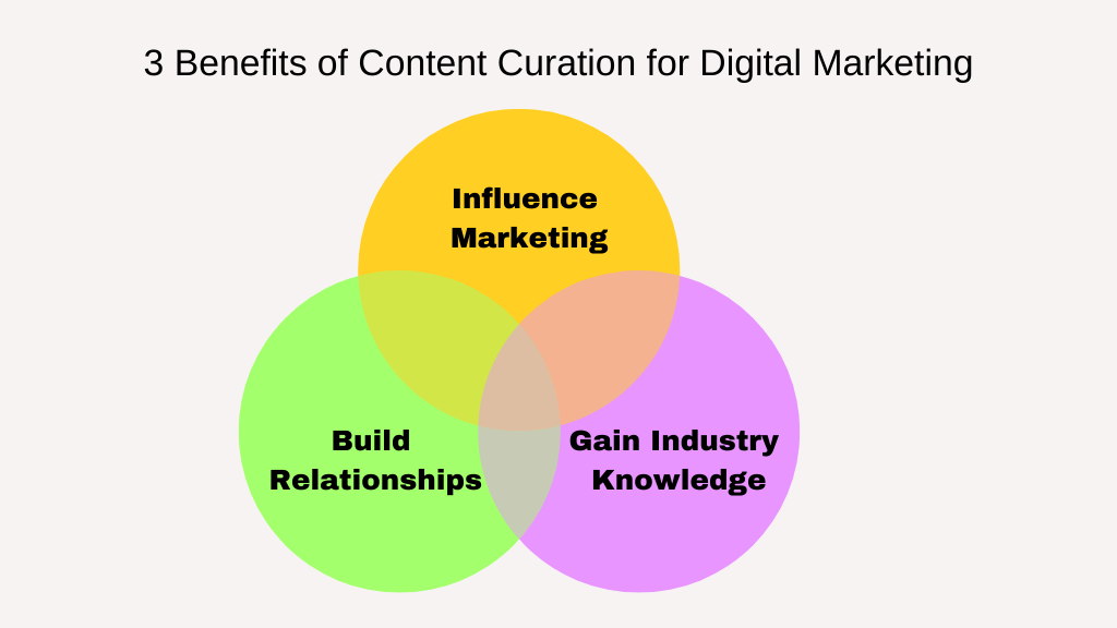3 Benefits of Content Curation for Digital Marketing