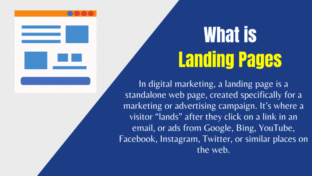 What is Landing Pages