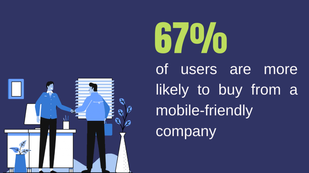 67-of-users-are-more-likely-to-buy-from-a-mobile-friendly-company