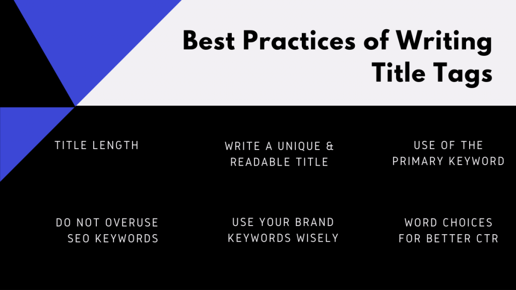 Best-Practices-of-Writing-Title-Tags