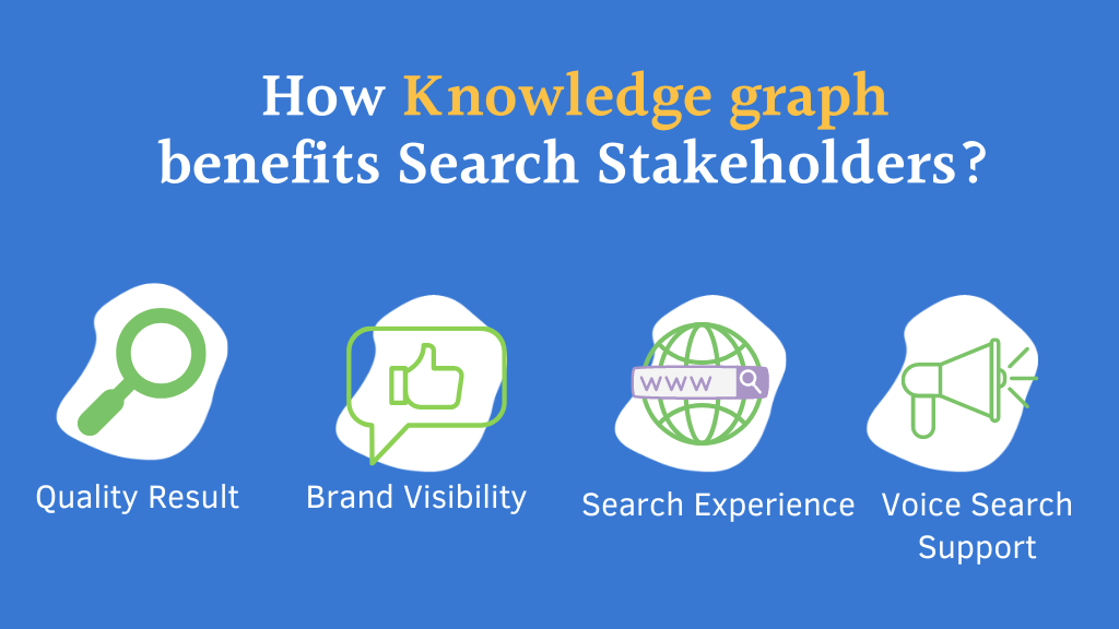 How Knowledge graph benefits Search Stakeholders