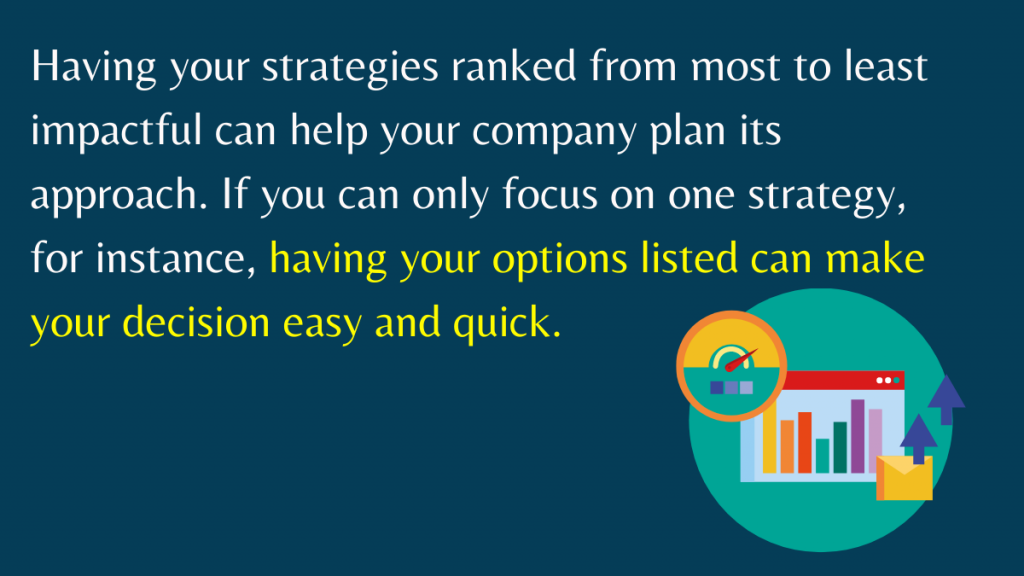 Determining your most valuable marketing strategies