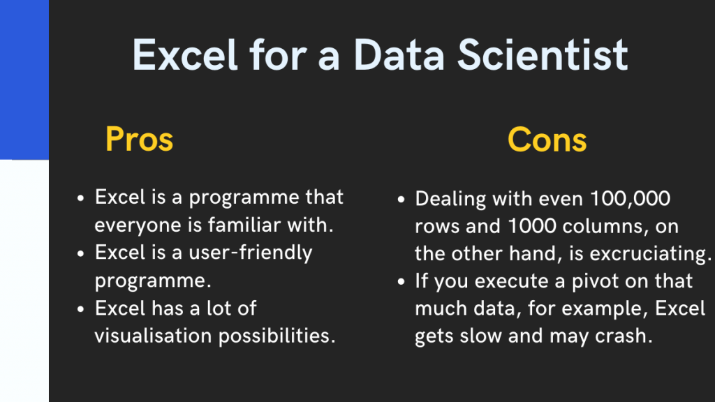 Excel for a Data Scientist