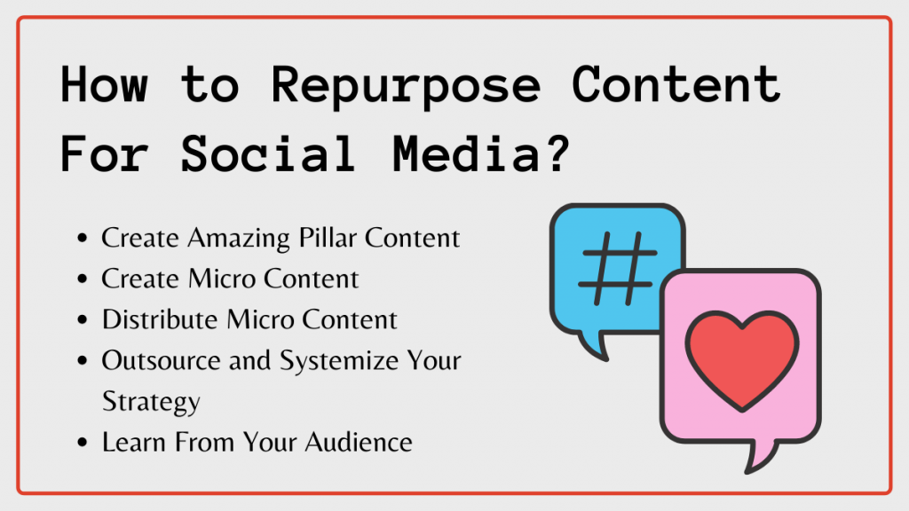 How to Repurpose Content For Social Media