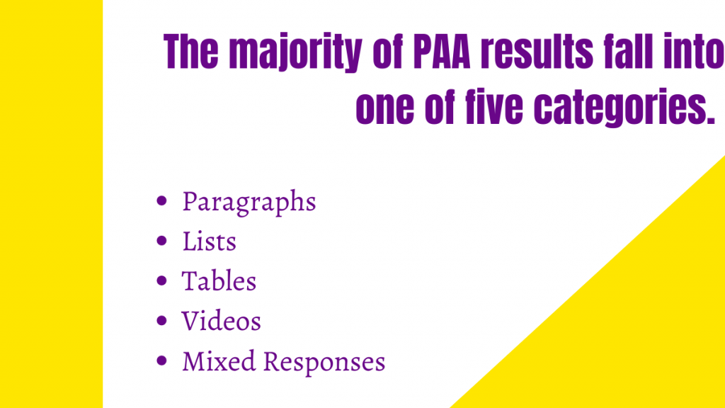 The majority of PAA results fall into one of five categories.