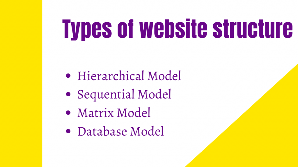 types of website structure