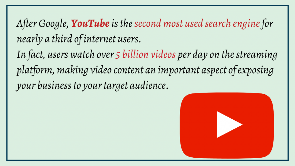 youtube - 2nd most used platform