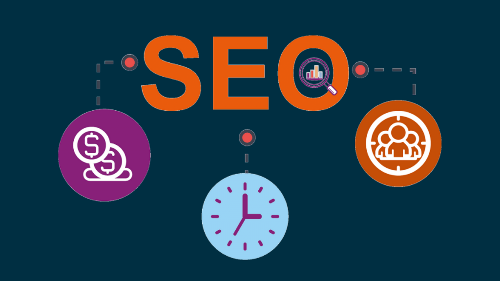 SEO increases your online visibility